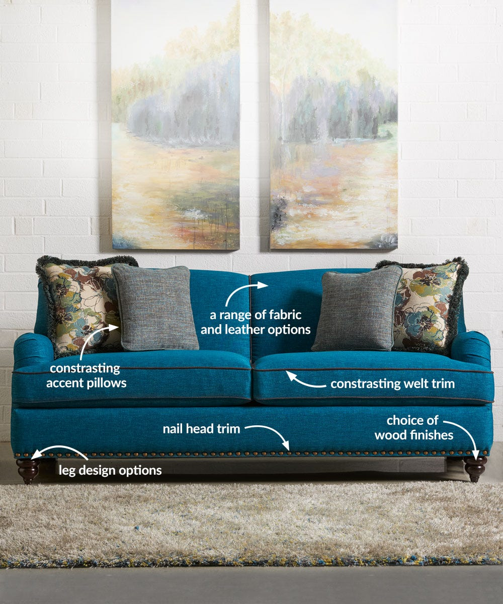 Living room scene with customizations called out
